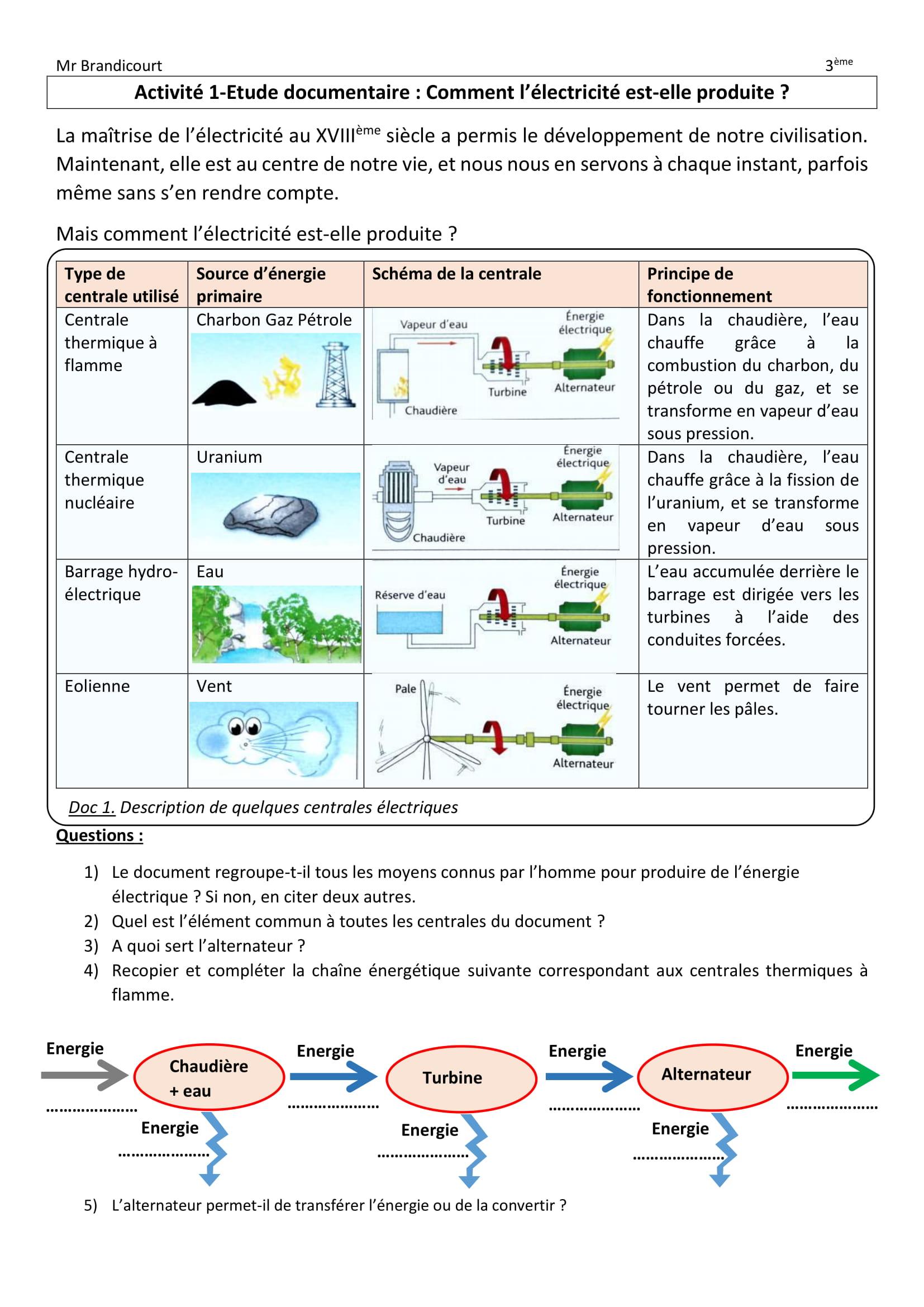 A1-Comment est produit l'électricité.-min-1
