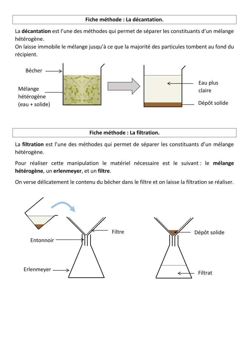 Fiche méthode-La décantation_Fiche méthode-La filtration-1