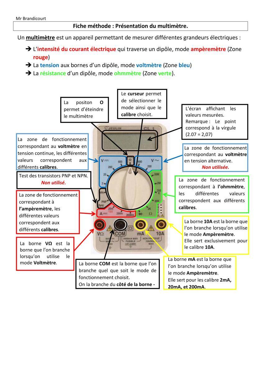 Fiche méthode-Présentation du multimètre-1