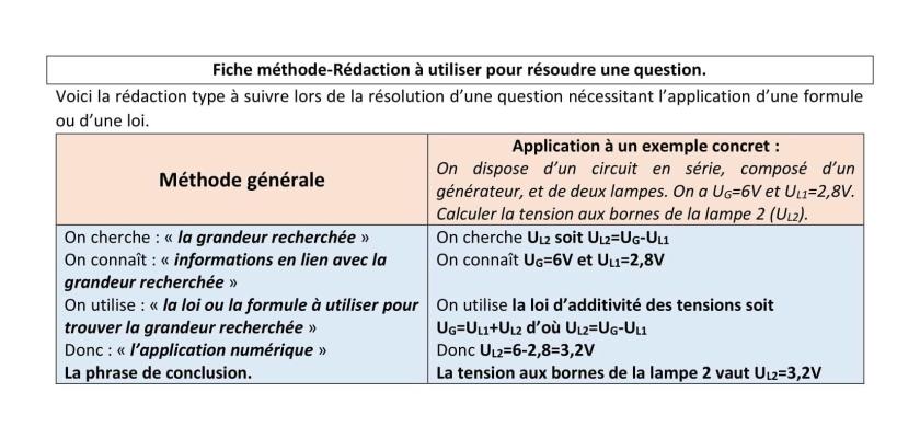 fiche-mc3a9thode-rc3a9daction-dune-question-1.jpg
