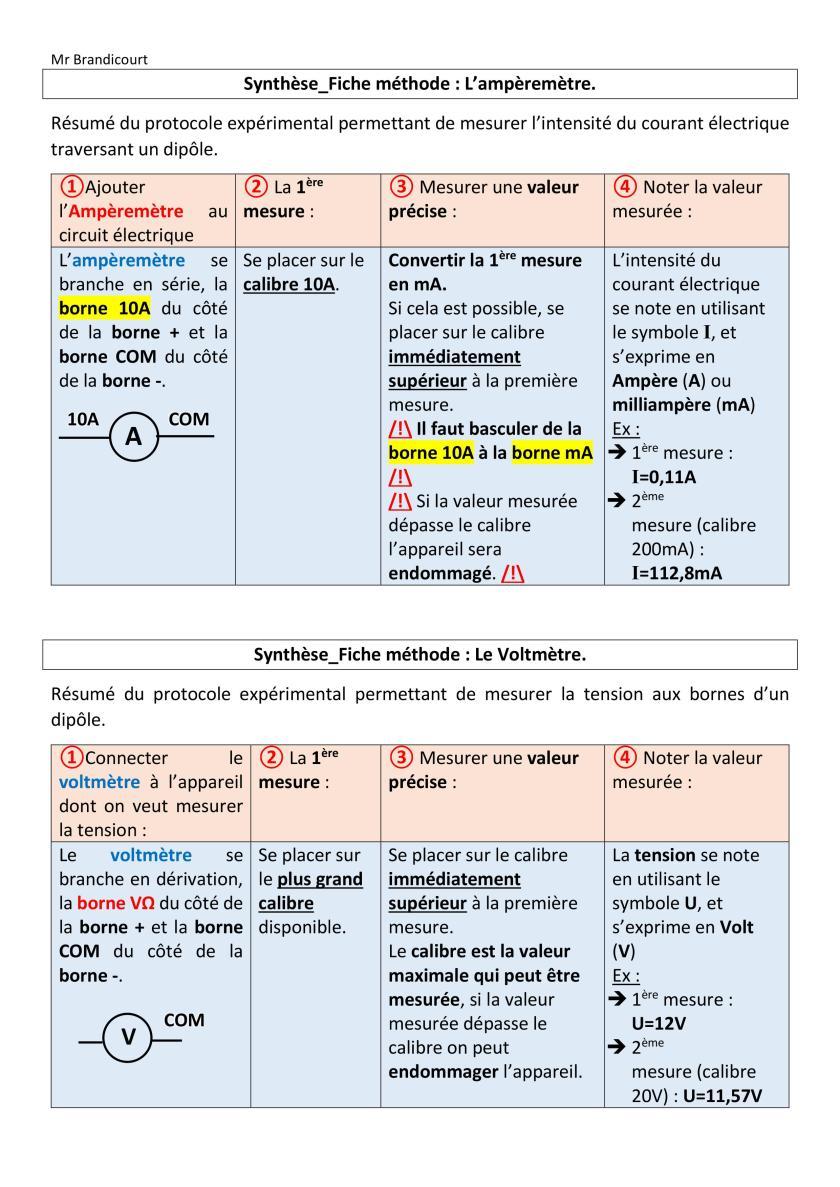 Synthèse_Fiche_méthode-L'ampèremètre et Synthèse_Fiche_méthode-Le Voltmètre-min