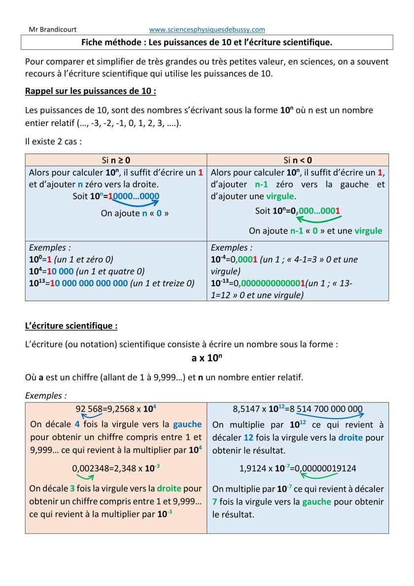 Fiche méthode-Les puissances de dix et l'écriture scientifique-1